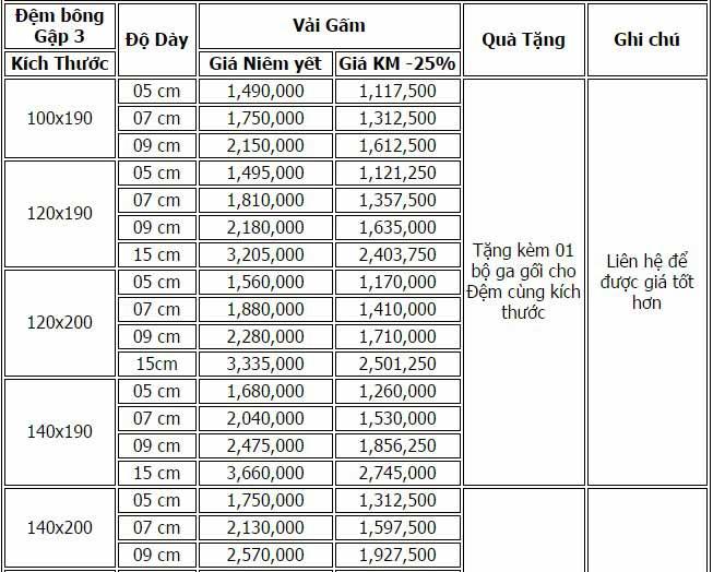 Khuyến mại chăn ga gối đệm sông hồng 2017 - 2018